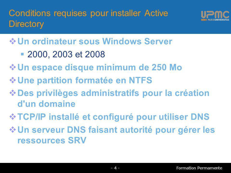 Conditions requises pour installer Active Directory Un ordinateur sous Windows Server 2000, 2003 et 2008 Un espace disque minimum de 250 Mo Une partit