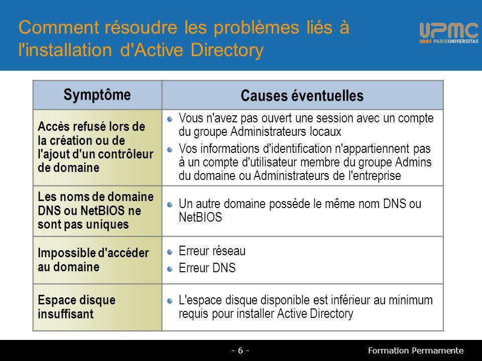 Comment résoudre les problèmes liés à l'installation d'Active Directory Symptôme Causes éventuelles Accès refusé lors de la création ou de l'ajout d'u