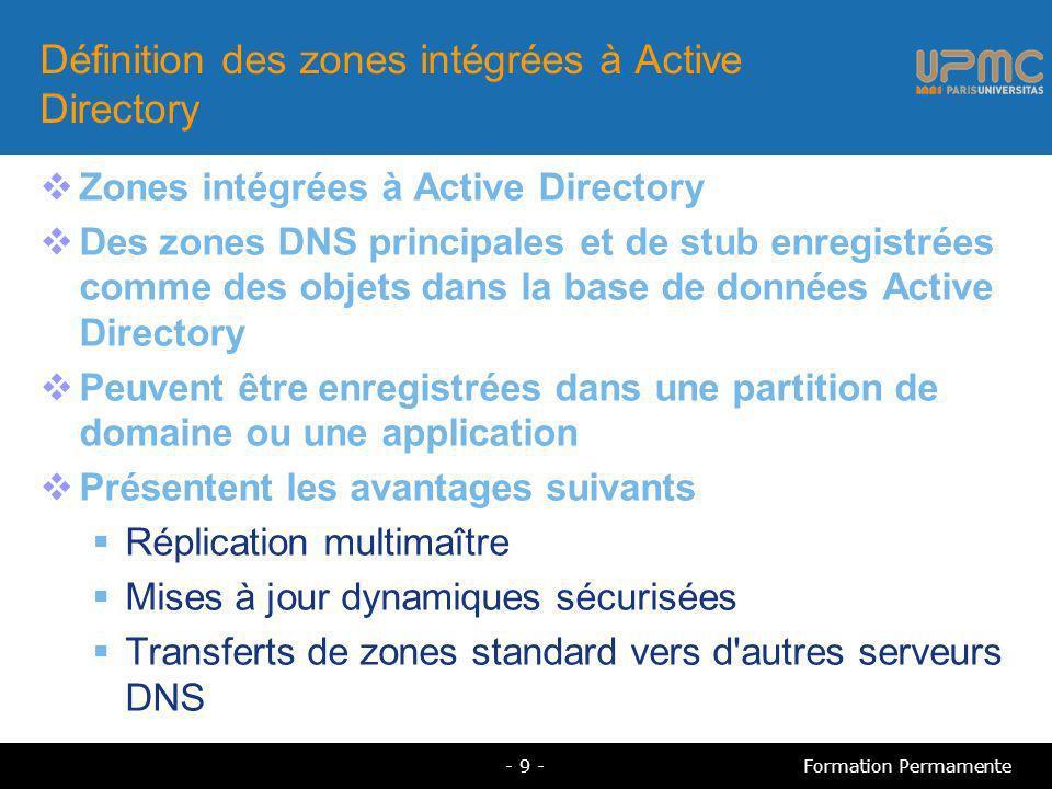 Définition des zones intégrées à Active Directory Zones intégrées à Active Directory Des zones DNS principales et de stub enregistrées comme des objet