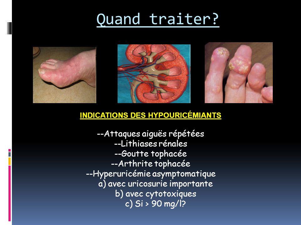 Quand traiter? INDICATIONS DES HYPOURICÉMIANTS --Attaques aiguës répétées --Lithiases rénales --Goutte tophacée --Arthrite tophacée --Hyperuricémie as