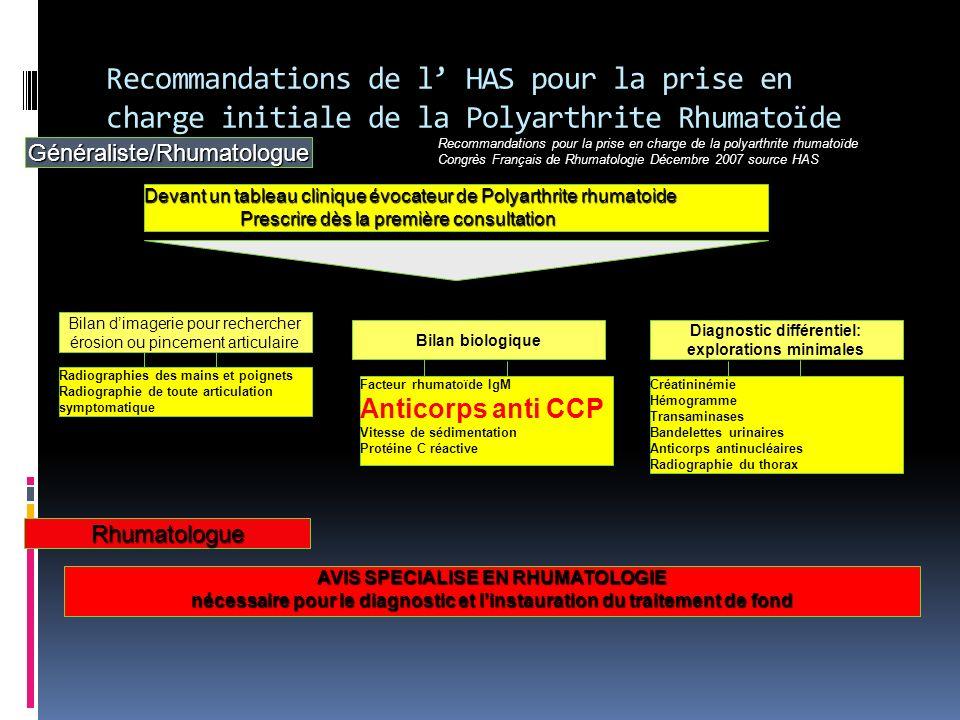 Recommandations de l HAS pour la prise en charge initiale de la Polyarthrite Rhumatoïde Recommandations pour la prise en charge de la polyarthrite rhu