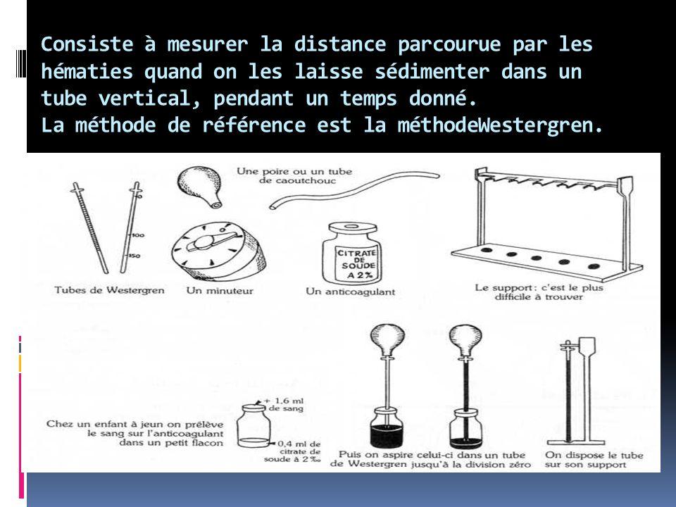 Consiste à mesurer la distance parcourue par les hématies quand on les laisse sédimenter dans un tube vertical, pendant un temps donné. La méthode de