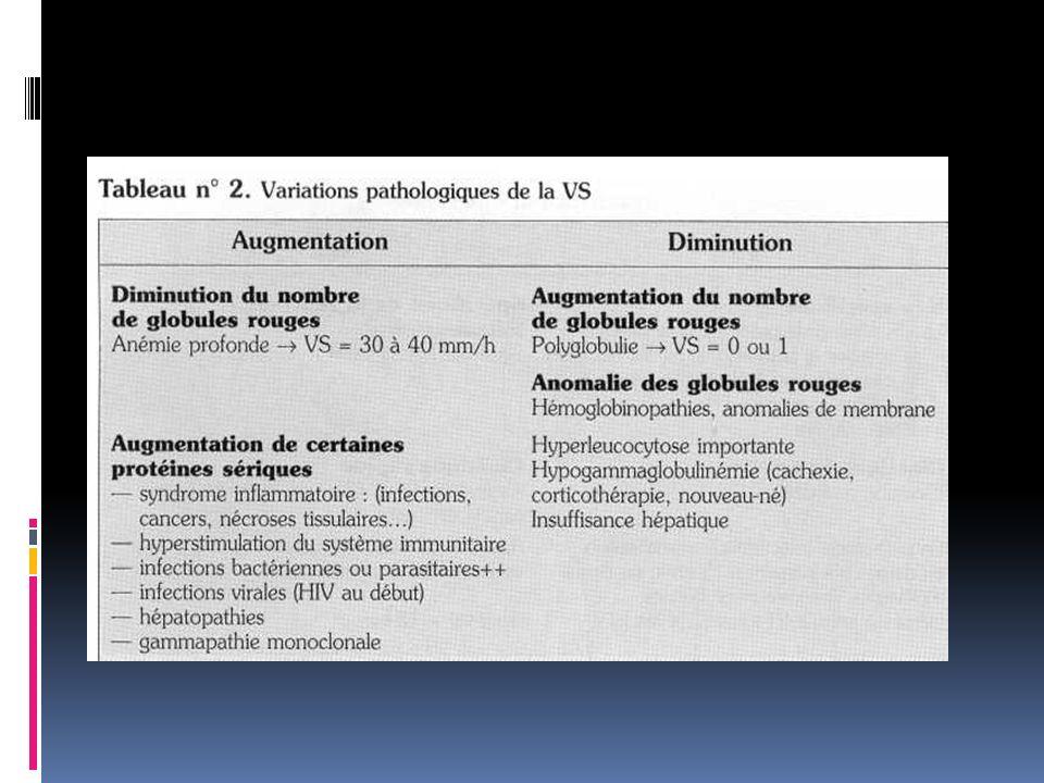 Hémopathies lymphoïdes Macroglobulinémie de Waldenström Leucémie lymphoïde chronique Lymphome B 10-30 % 10-30 % 5-7 % Affections diverses Silicose Asbestose Sarcoïdose Cirrhose 30 % 30 % 5-20 % 10-30 %