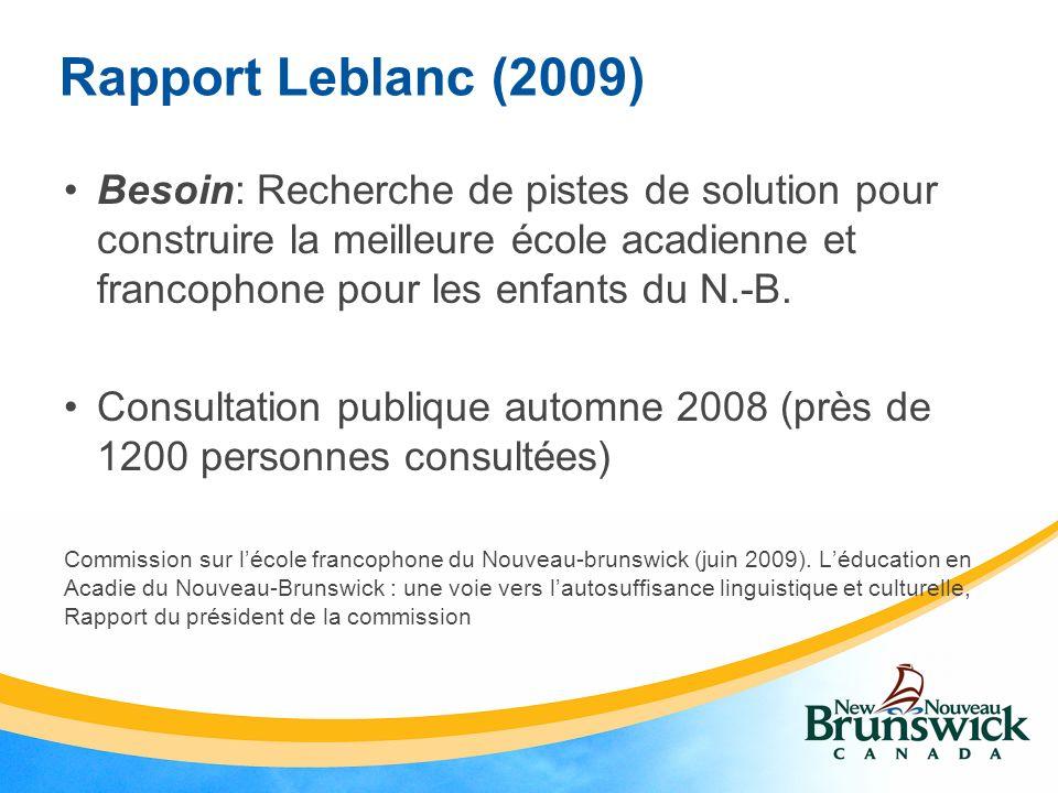 Rapport Leblanc (2009) Besoin: Recherche de pistes de solution pour construire la meilleure école acadienne et francophone pour les enfants du N.-B.
