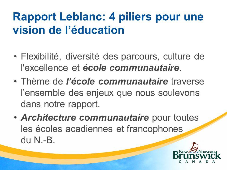 Rapport Leblanc: 4 piliers pour une vision de léducation Flexibilité, diversité des parcours, culture de l excellence et école communautaire.