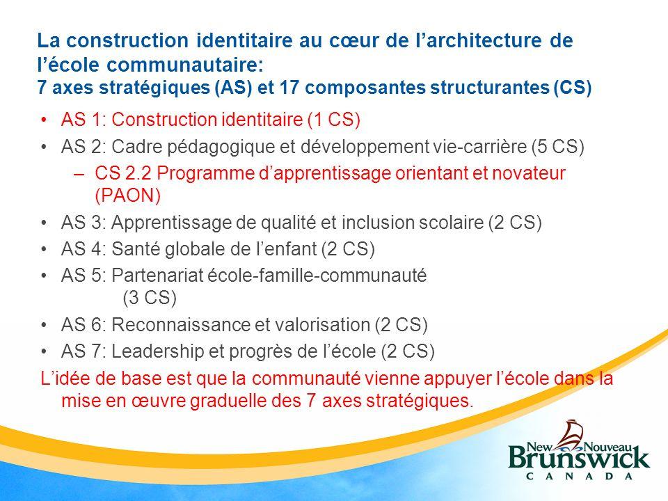 La construction identitaire au cœur de larchitecture de lécole communautaire: 7 axes stratégiques (AS) et 17 composantes structurantes (CS) AS 1: Construction identitaire (1 CS) AS 2: Cadre pédagogique et développement vie-carrière (5 CS) –CS 2.2 Programme dapprentissage orientant et novateur (PAON) AS 3: Apprentissage de qualité et inclusion scolaire (2 CS) AS 4: Santé globale de lenfant (2 CS) AS 5: Partenariat école-famille-communauté (3 CS) AS 6: Reconnaissance et valorisation (2 CS) AS 7: Leadership et progrès de lécole (2 CS) Lidée de base est que la communauté vienne appuyer lécole dans la mise en œuvre graduelle des 7 axes stratégiques.