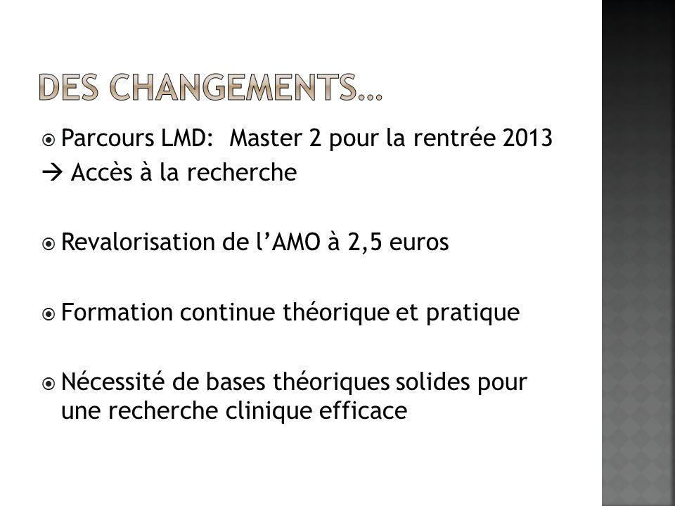 Parcours LMD: Master 2 pour la rentrée 2013 Accès à la recherche Revalorisation de lAMO à 2,5 euros Formation continue théorique et pratique Nécessité