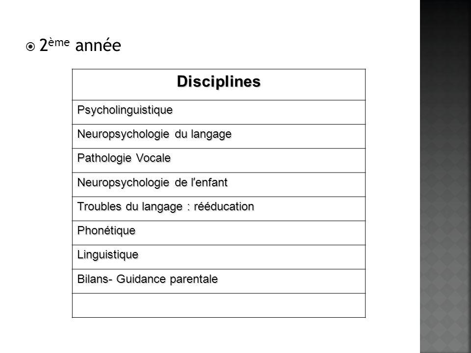 2 ème année Disciplines Psycholinguistique Neuropsychologie du langage Pathologie Vocale Neuropsychologie de l enfant Troubles du langage : rééducatio