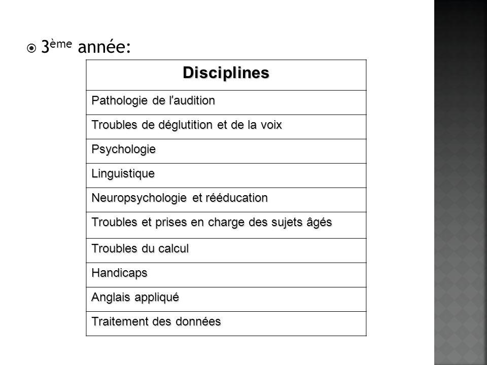 3 ème année: Disciplines Pathologie de l audition Troubles de déglutition et de la voix Psychologie Linguistique Neuropsychologie et rééducation Troub