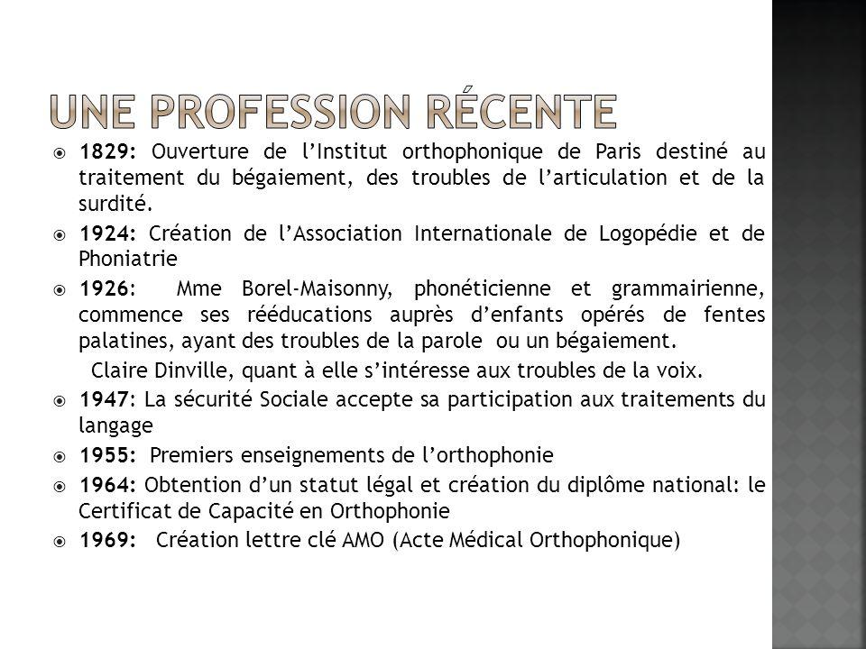 1829: Ouverture de lInstitut orthophonique de Paris destiné au traitement du bégaiement, des troubles de larticulation et de la surdité. 1924: Créatio