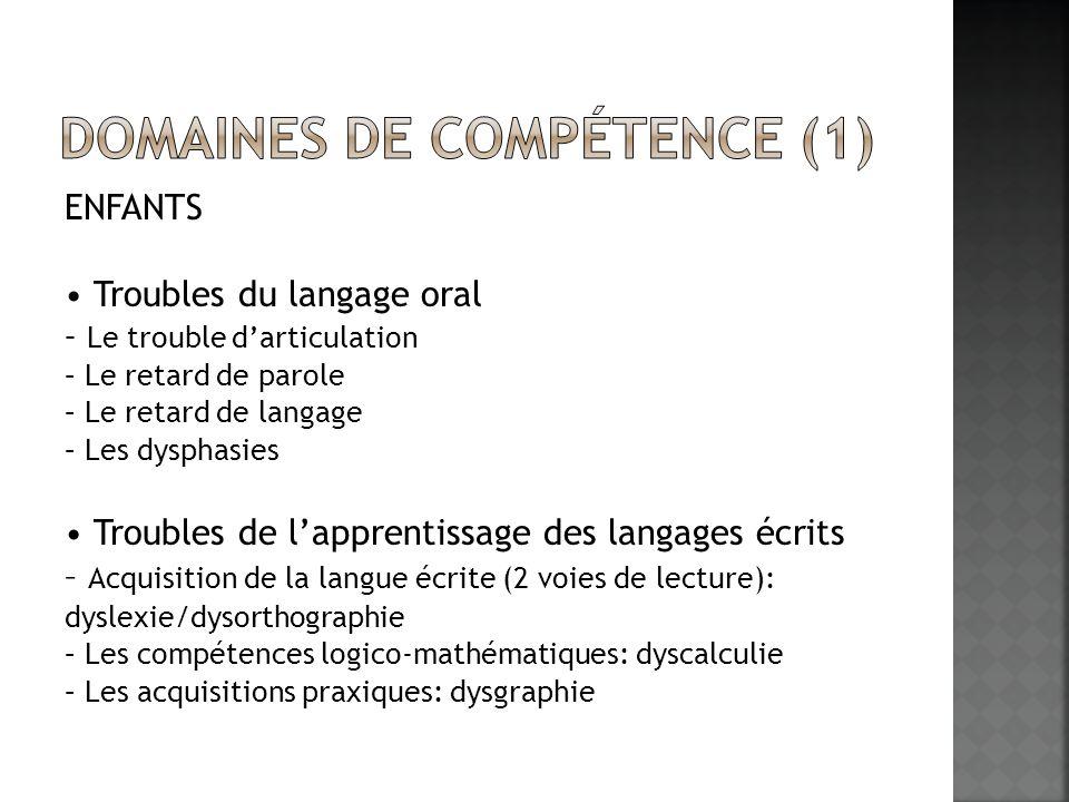 ENFANTS suite Pathologies vocales – Dysphonie hypertonique (raucité) – Mues Bégaiement Déglutition atypique Troubles de communication (TED) TDA/H