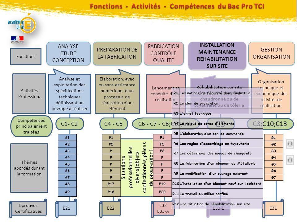 ANALYSE ETUDE CONCEPTION PREPARATION DE LA FABRICATION FABRICATION CONTRÔLE QUALITE INSTALLATION MAINTENANCE REHABILITATION SUR SITE GESTION ORGANISAT
