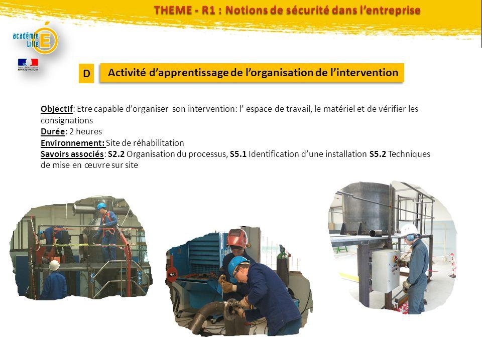 Activité dapprentissage de lorganisation de lintervention Objectif: Etre capable dorganiser son intervention: l espace de travail, le matériel et de v