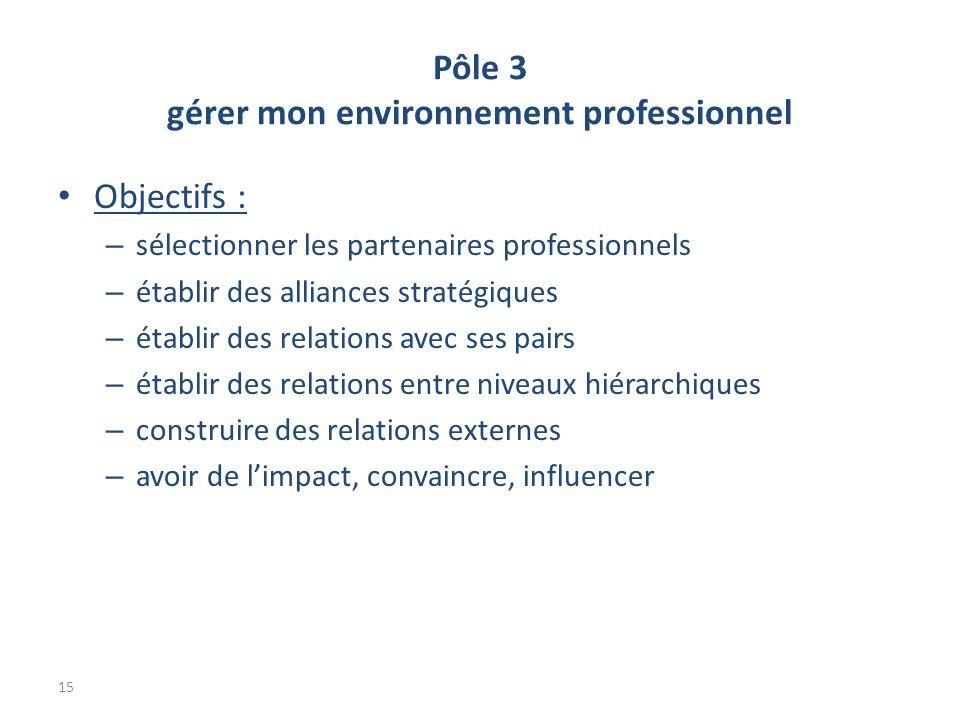 Pôle 3 gérer mon environnement professionnel Objectifs : – sélectionner les partenaires professionnels – établir des alliances stratégiques – établir des relations avec ses pairs – établir des relations entre niveaux hiérarchiques – construire des relations externes – avoir de limpact, convaincre, influencer 15