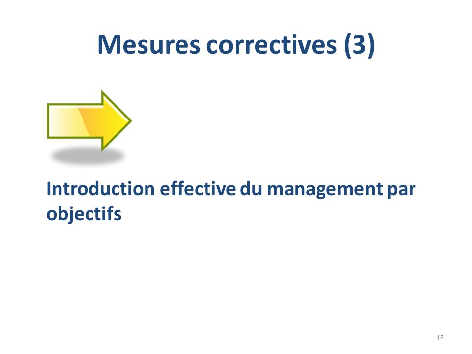 Mesures correctives (3) Introduction effective du management par objectifs 18