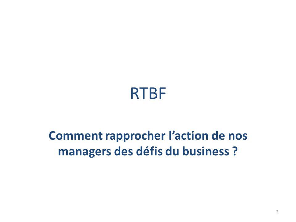 RTBF Comment rapprocher laction de nos managers des défis du business 2