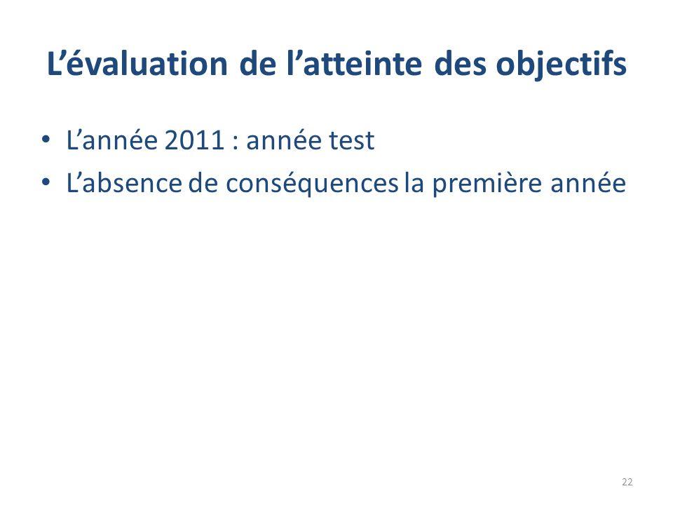 Lévaluation de latteinte des objectifs Lannée 2011 : année test Labsence de conséquences la première année 22