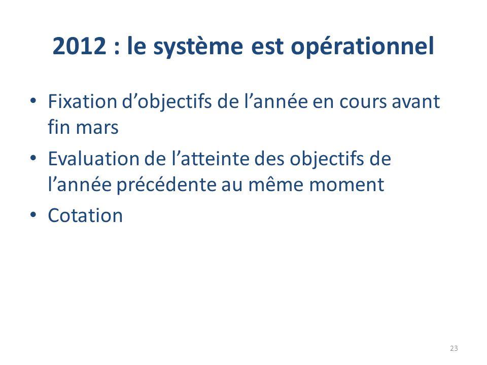 2012 : le système est opérationnel Fixation dobjectifs de lannée en cours avant fin mars Evaluation de latteinte des objectifs de lannée précédente au même moment Cotation 23
