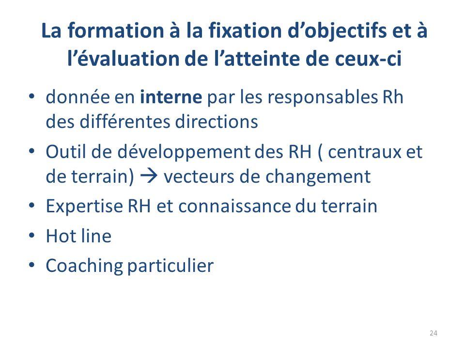 La formation à la fixation dobjectifs et à lévaluation de latteinte de ceux-ci donnée en interne par les responsables Rh des différentes directions Outil de développement des RH ( centraux et de terrain) vecteurs de changement Expertise RH et connaissance du terrain Hot line Coaching particulier 24