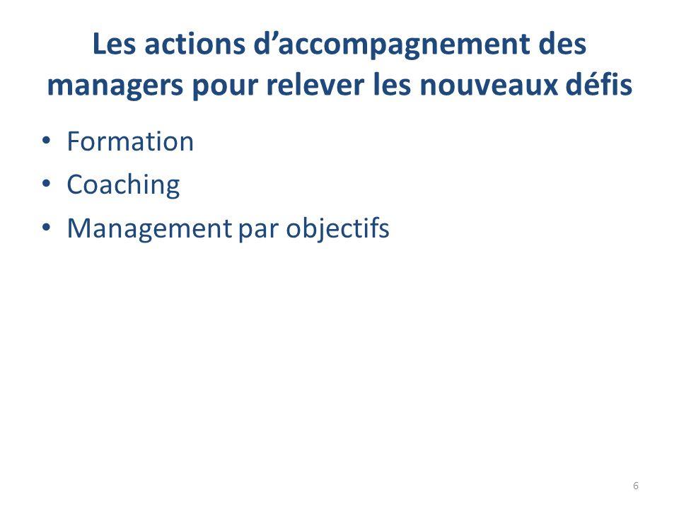 Les actions daccompagnement des managers pour relever les nouveaux défis Formation Coaching Management par objectifs 6