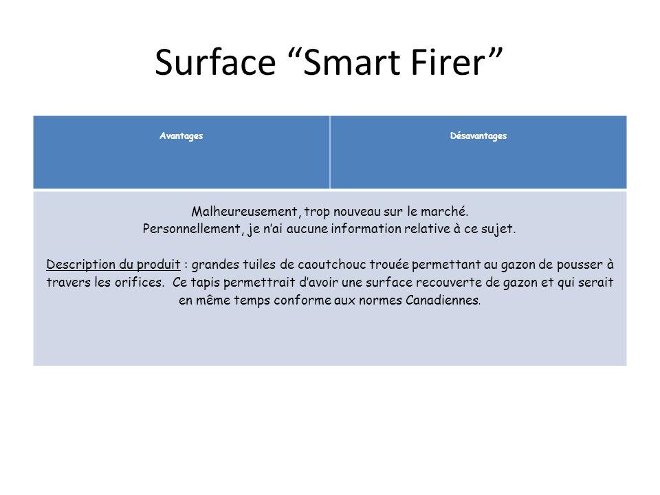 Surface Smart Firer AvantagesDésavantages Malheureusement, trop nouveau sur le marché. Personnellement, je nai aucune information relative à ce sujet.