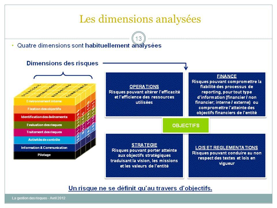 13 La gestion des risques - Avril 2012 Les dimensions analysées