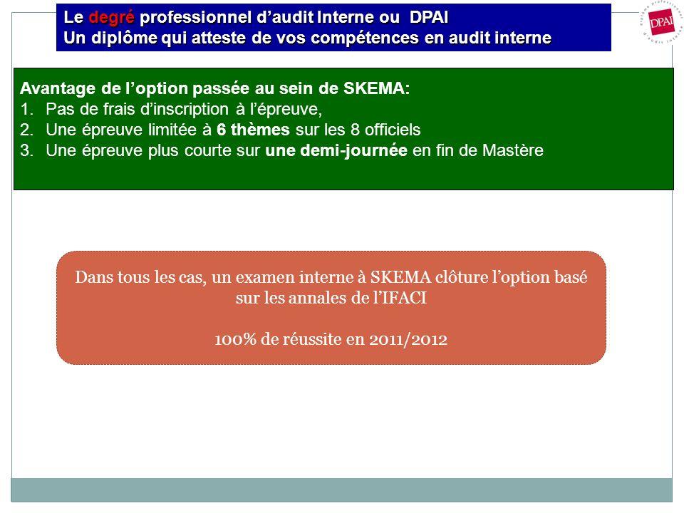 Le degré professionnel daudit Interne ou DPAI Un diplôme qui atteste de vos compétences en audit interne Avantage de loption passée au sein de SKEMA: