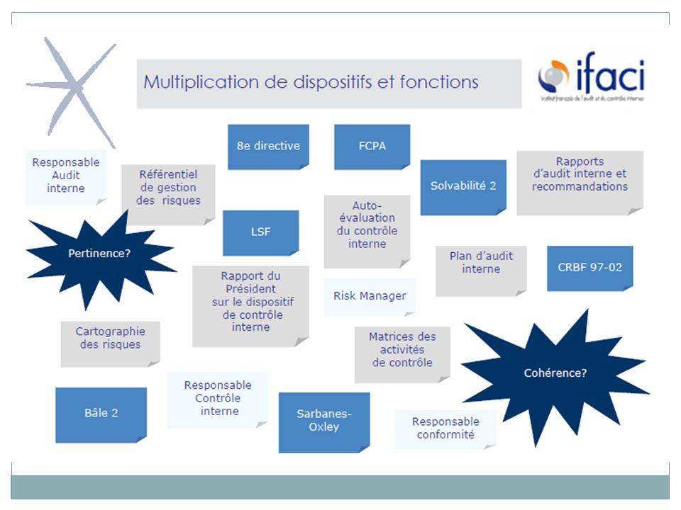 L IFACI est partenaire de SKEMA L IFACI est partenaire de SKEMA dans le cadre des Mastères Spécialisés: 1.