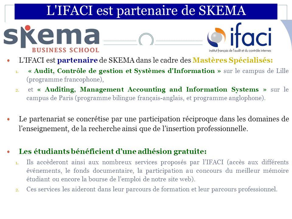 L'IFACI est partenaire de SKEMA L'IFACI est partenaire de SKEMA dans le cadre des Mastères Spécialisés: 1. « Audit, Contrôle de gestion et Systèmes d'
