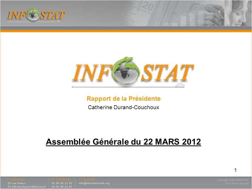 1 Rapport de la Présidente Catherine Durand-Couchoux Assemblée Générale du 22 MARS 2012