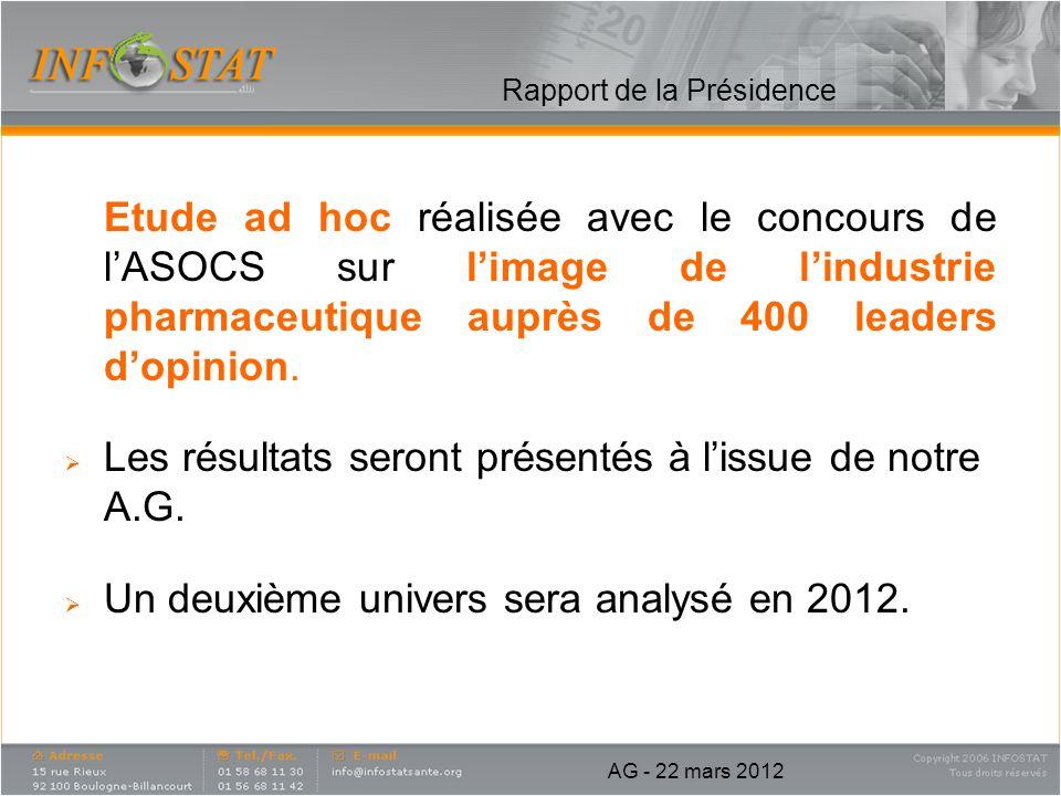 Etude ad hoc réalisée avec le concours de lASOCS sur limage de lindustrie pharmaceutique auprès de 400 leaders dopinion. Les résultats seront présenté