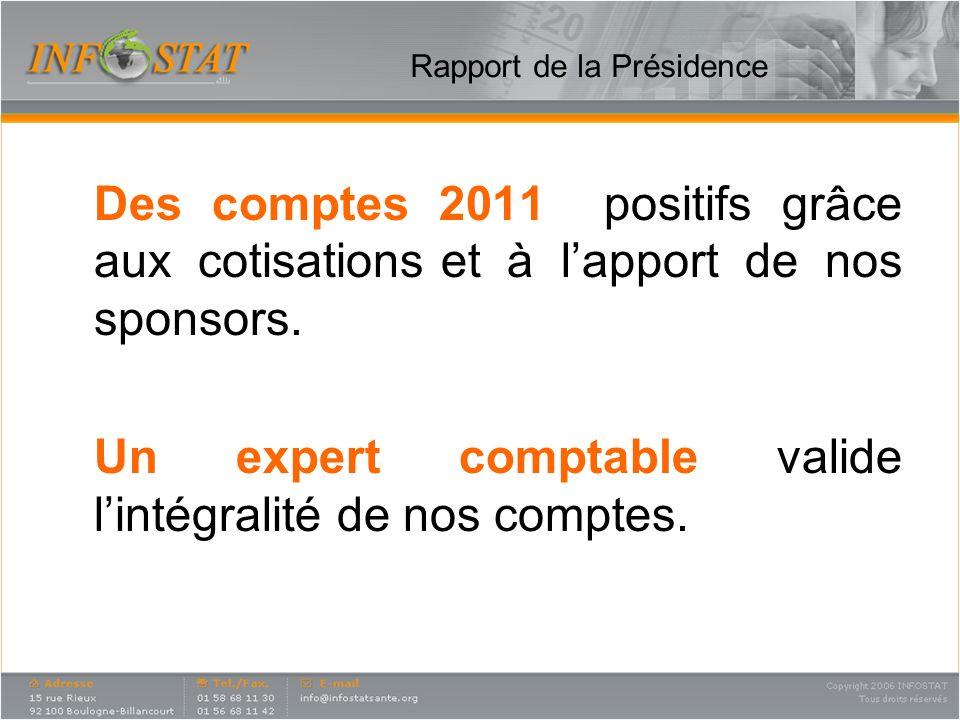 Des comptes 2011 positifs grâce aux cotisations et à lapport de nos sponsors. Un expert comptable valide lintégralité de nos comptes. Rapport de la Pr