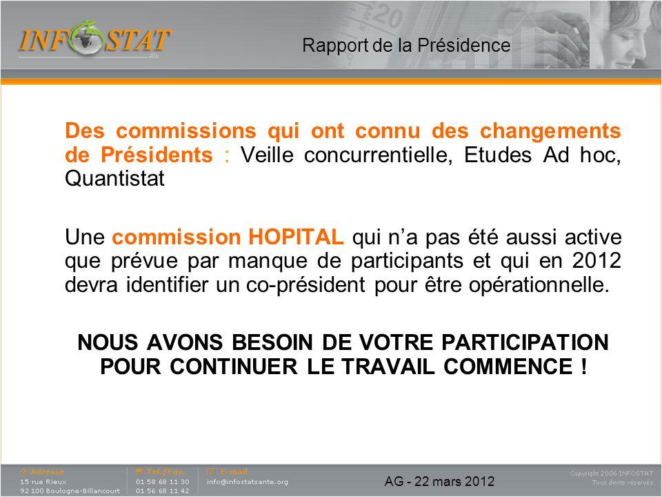 Rapport de la Présidence Des commissions qui ont connu des changements de Présidents : Veille concurrentielle, Etudes Ad hoc, Quantistat Une commissio