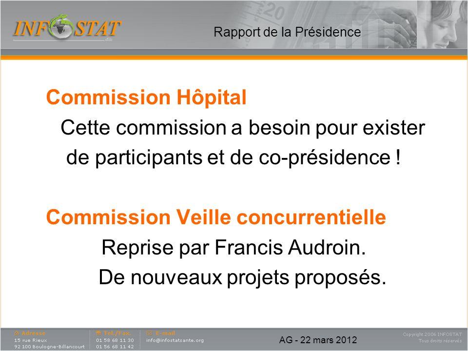 Commission Hôpital Cette commission a besoin pour exister de participants et de co-présidence ! Commission Veille concurrentielle Reprise par Francis