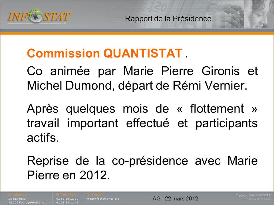 Rapport de la Présidence Commission QUANTISTAT. Co animée par Marie Pierre Gironis et Michel Dumond, départ de Rémi Vernier. Après quelques mois de «