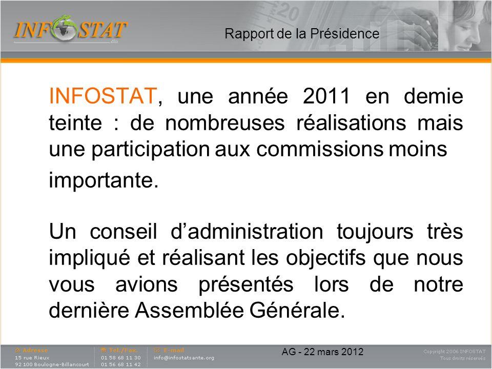 Rapport de la Présidence INFOSTAT, une année 2011 en demie teinte : de nombreuses réalisations mais une participation aux commissions moins importante