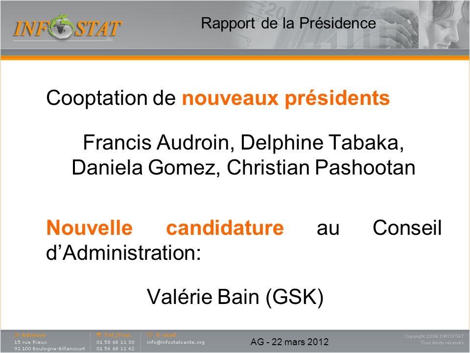 Rapport de la Présidence Cooptation de nouveaux présidents Francis Audroin, Delphine Tabaka, Daniela Gomez, Christian Pashootan Nouvelle candidature a