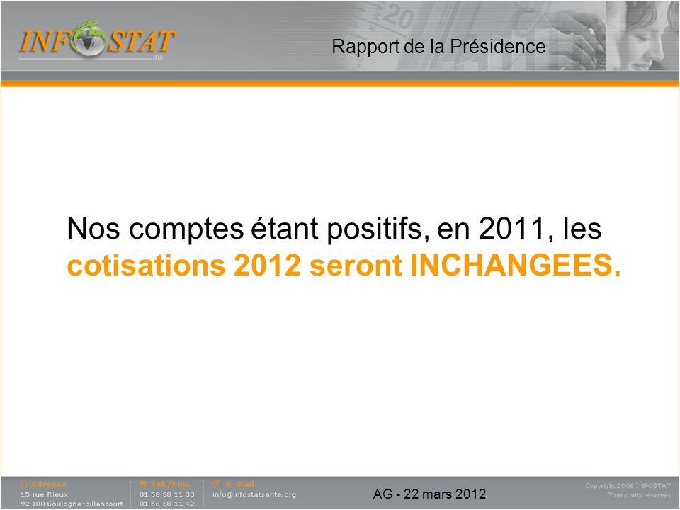 Nos comptes étant positifs, en 2011, les cotisations 2012 seront INCHANGEES. Rapport de la Présidence AG - 22 mars 2012