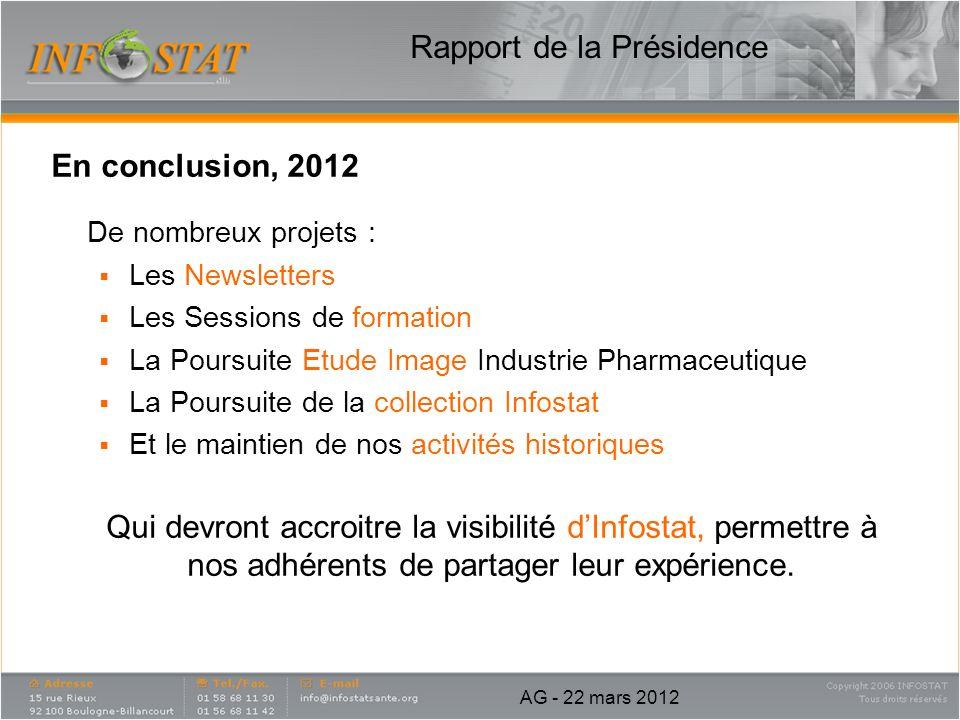 Rapport de la Présidence En conclusion, 2012 De nombreux projets : Les Newsletters Les Sessions de formation La Poursuite Etude Image Industrie Pharma
