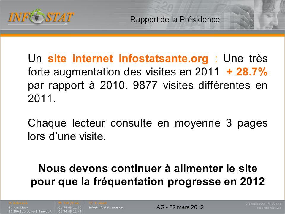 Rapport de la Présidence Un site internet infostatsante.org : Une très forte augmentation des visites en 2011 + 28.7% par rapport à 2010. 9877 visites