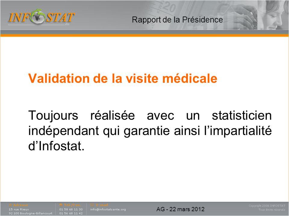 Rapport de la Présidence Validation de la visite médicale Toujours réalisée avec un statisticien indépendant qui garantie ainsi limpartialité dInfosta