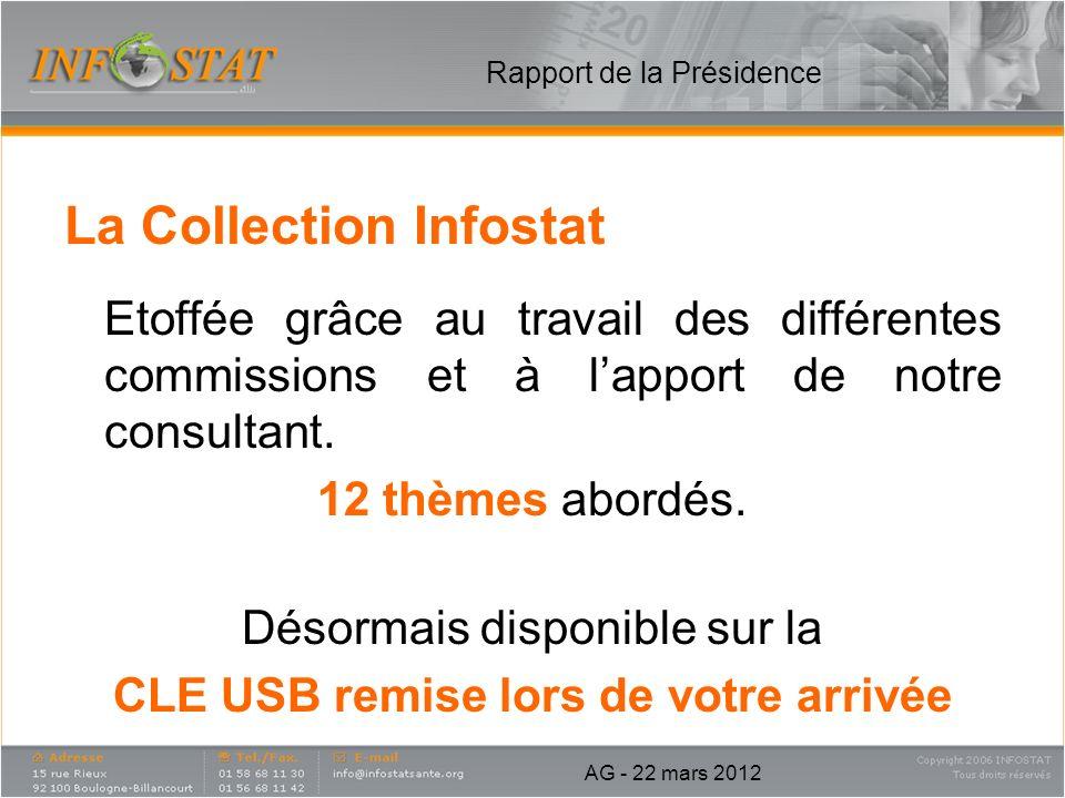 Rapport de la Présidence La Collection Infostat Etoffée grâce au travail des différentes commissions et à lapport de notre consultant. 12 thèmes abord