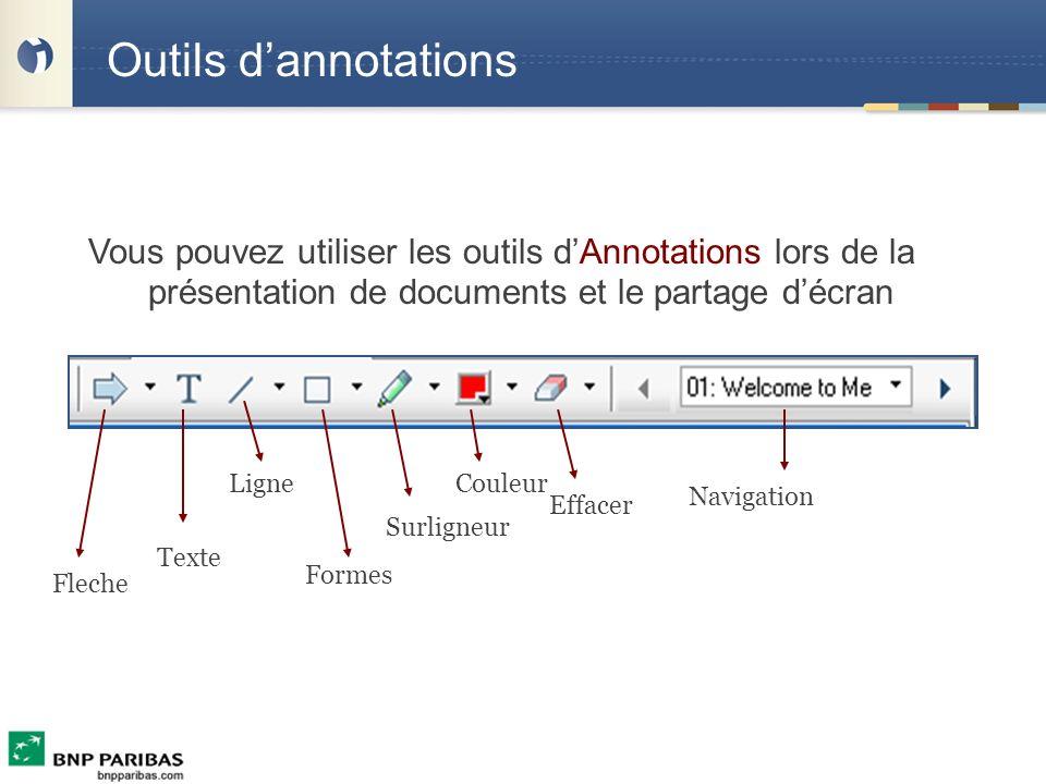 Outils dannotations Vous pouvez utiliser les outils dAnnotations lors de la présentation de documents et le partage décran Fleche Texte Ligne Formes S