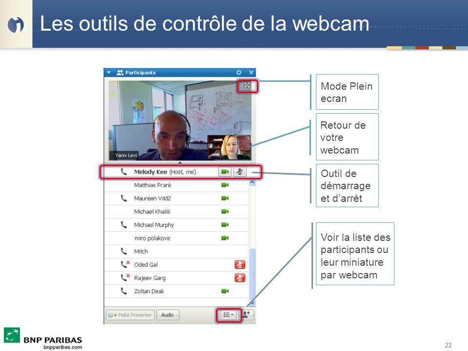 22 Les outils de contrôle de la webcam Outil de démarrage et darrèt Voir la liste des participants ou leur miniature par webcam Mode Plein ecran Retou