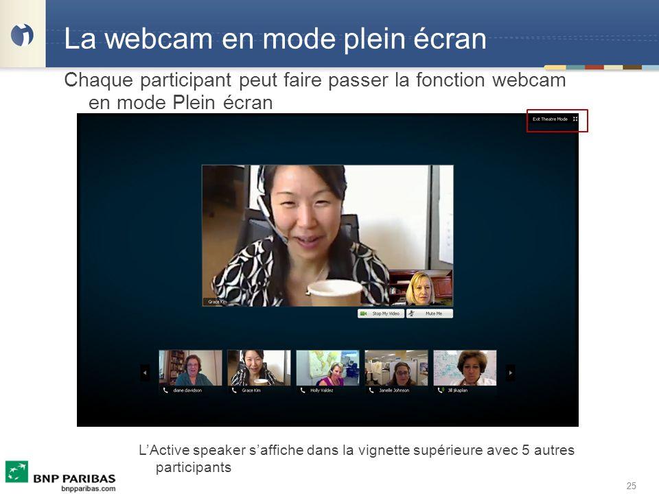 25 La webcam en mode plein écran Chaque participant peut faire passer la fonction webcam en mode Plein écran LActive speaker saffiche dans la vignette