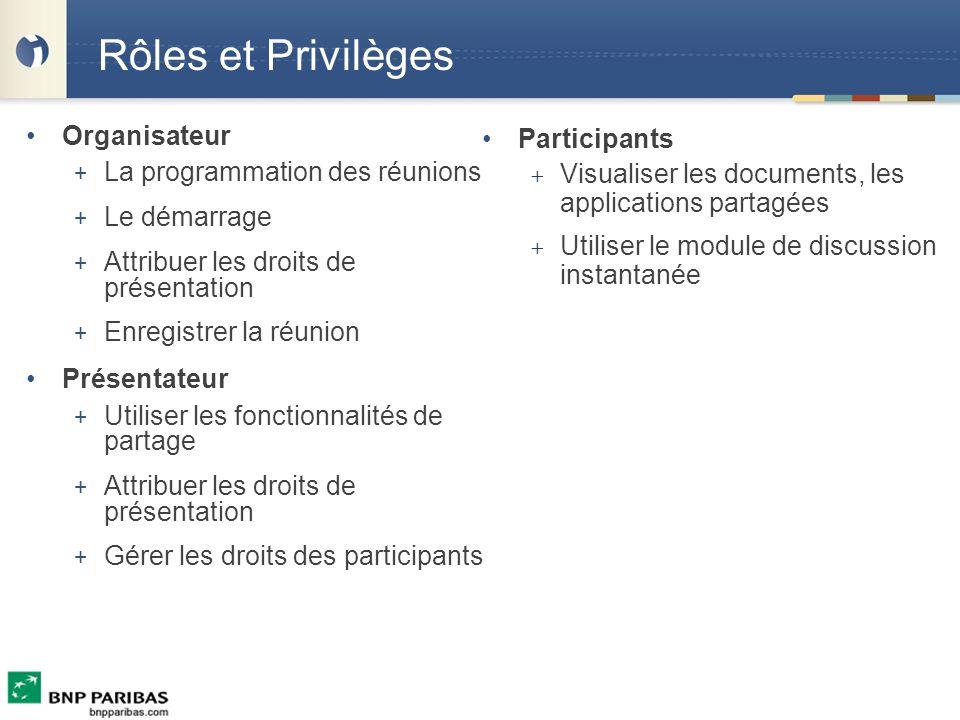 Rôles et Privilèges Organisateur + La programmation des réunions + Le démarrage + Attribuer les droits de présentation + Enregistrer la réunion Présen