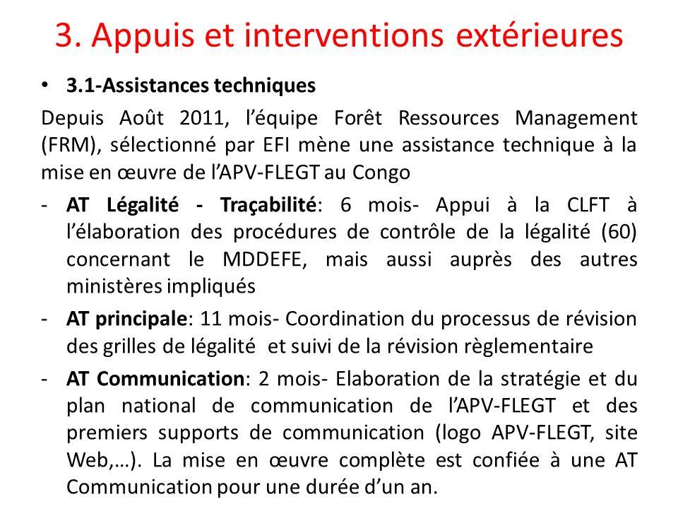 3. Appuis et interventions extérieures 3.1-Assistances techniques Depuis Août 2011, léquipe Forêt Ressources Management (FRM), sélectionné par EFI mèn