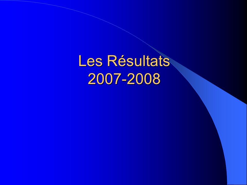 Les Résultats 2007-2008