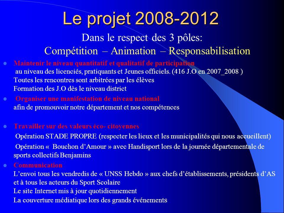 Le projet 2008-2012 Dans le respect des 3 pôles: Compétition – Animation – Responsabilisation Maintenir le niveau quantitatif et qualitatif de partici