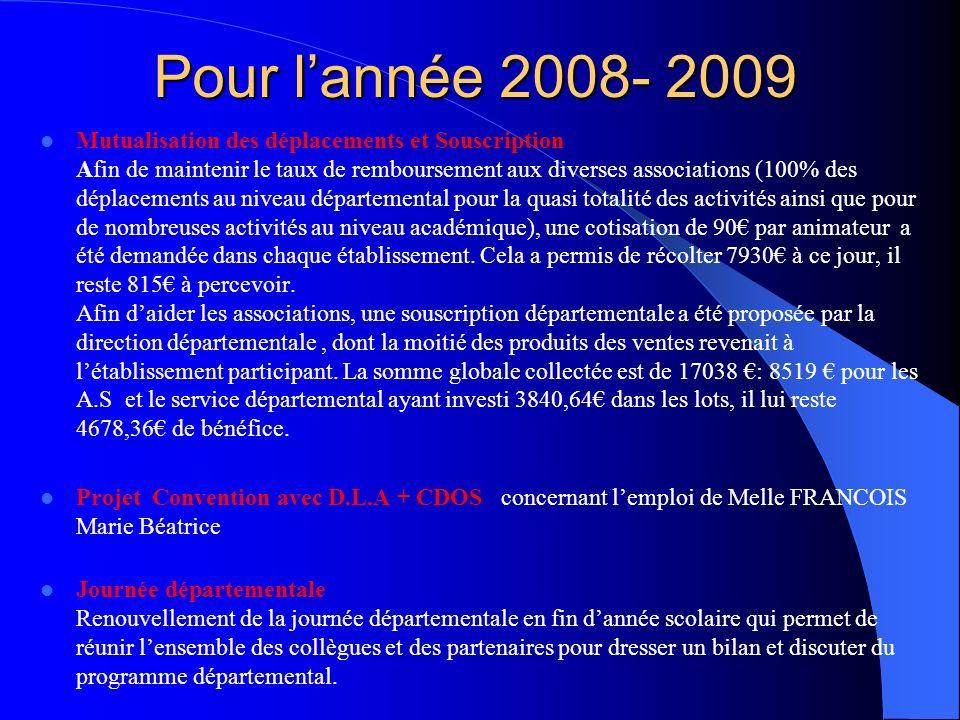 Pour lannée 2008- 2009 Mutualisation des déplacements et Souscription Afin de maintenir le taux de remboursement aux diverses associations (100% des d